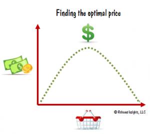 optimum pricing
