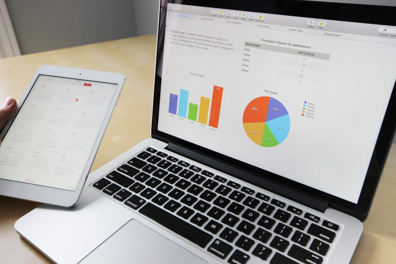 imbalanced data sets