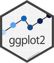 data visualization using ggplot2