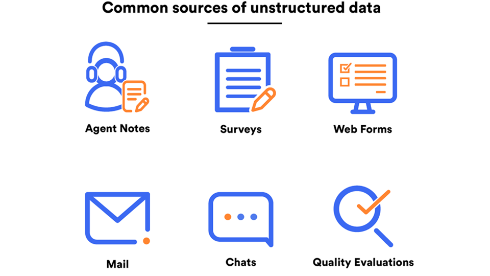 challenges with unstructured data